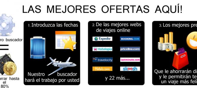 Hoteles en Universidad en Madrid